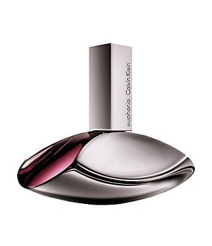 euphoria Calvin Klein for Women