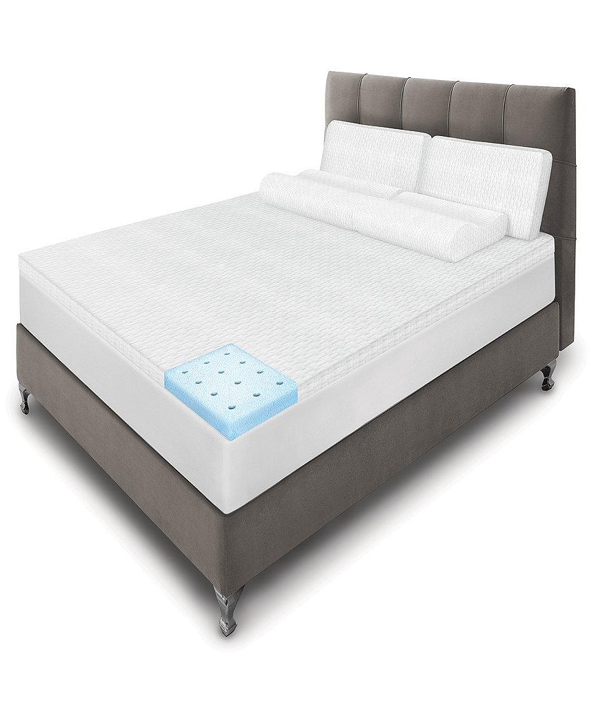 Sensorpedic Majestic Icool Memory Foam Mattress Topper