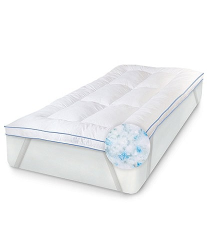 Sensorpedic Gel-Infused MemoryLOFT Deluxe Topper with Bonus Gel Pillow